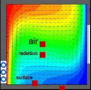 Coupling Indoor Airflow, HVAC, Control and Building Envelope Heat Transfer in the Modelica Buildings Library