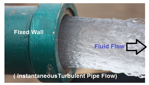 G:\Blogger_Image_Turbulent_7March2020\CFD_pics_blogs\Case-study1_Pipe_flow.jpg