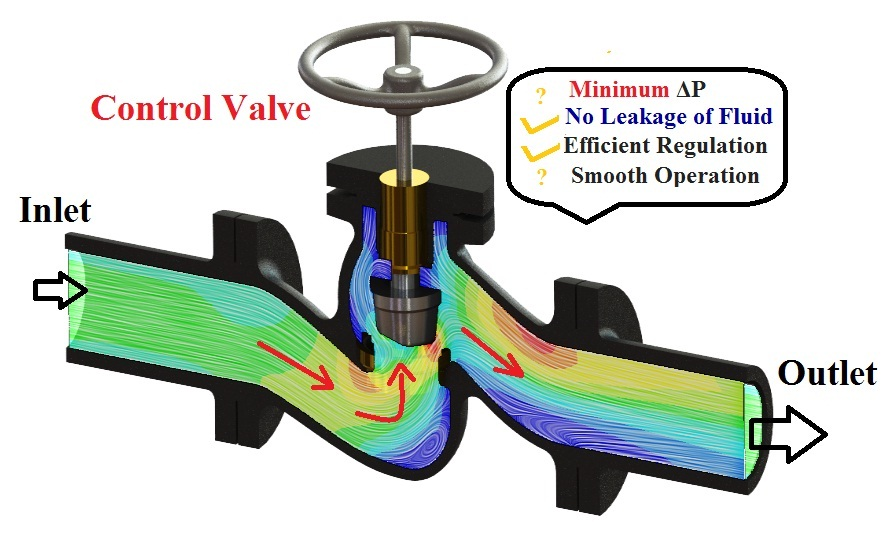 E:\Blogger_Image_Turbulent_Aug\CFD_flow_thru-valves\Cover_page_blog.jpg