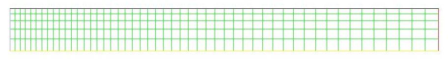 CFCFD Mesh1 for laminar flow