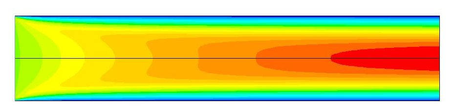 CFD Results Pipe Flow