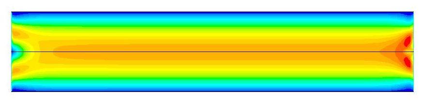 Periodic Flow Velocity contours